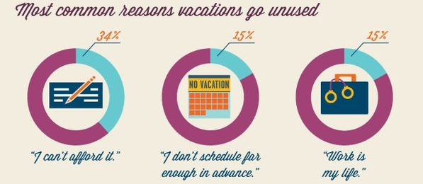 Vacation Time (Infographic)