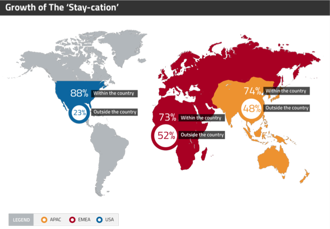 Growth of the the 'stay-cation' around the world