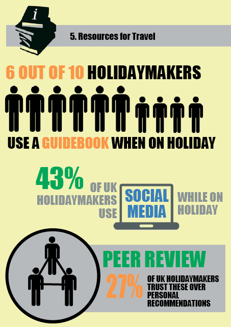 How UK Holidaymakers Use Travel Resources (WTM 2013 Industry Report)