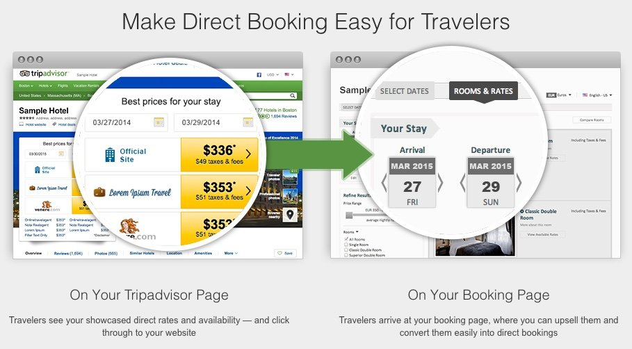 TripConnect on TripAdvisor