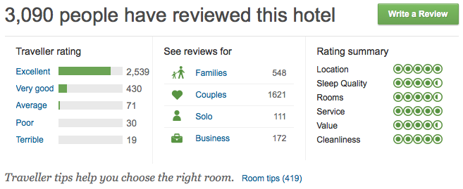 TripAdvisor review categories