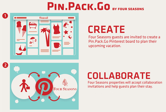 Pin.Pack.Go initiative by Four Seasons on Pinterest