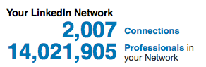 The power of your LinkedIn network