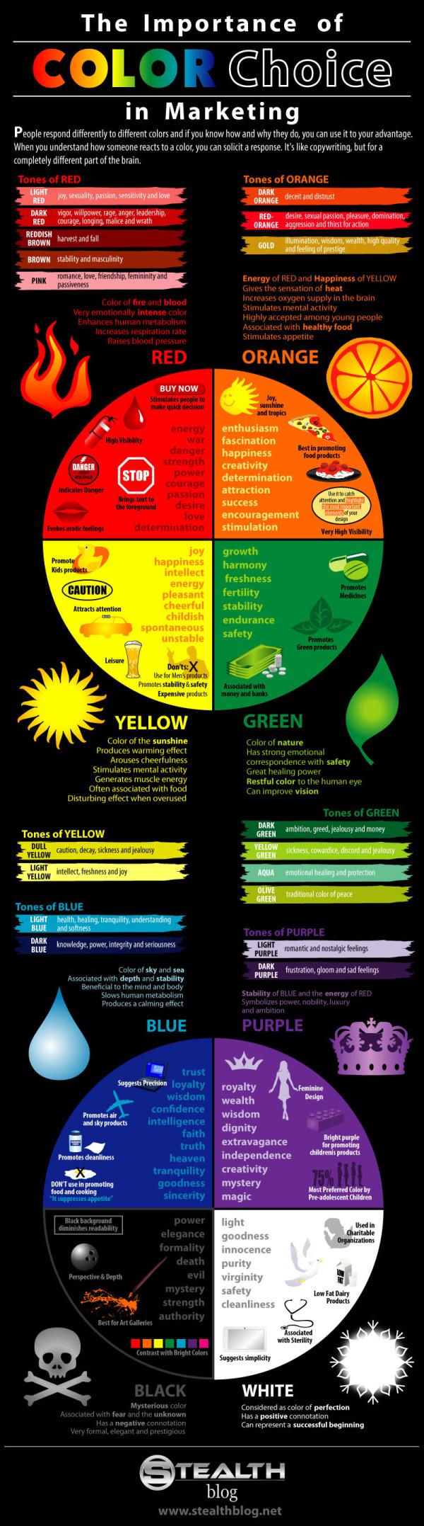 L'importance du choix des couleurs en marketing