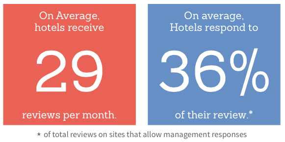 Online Reputation Management, 2015