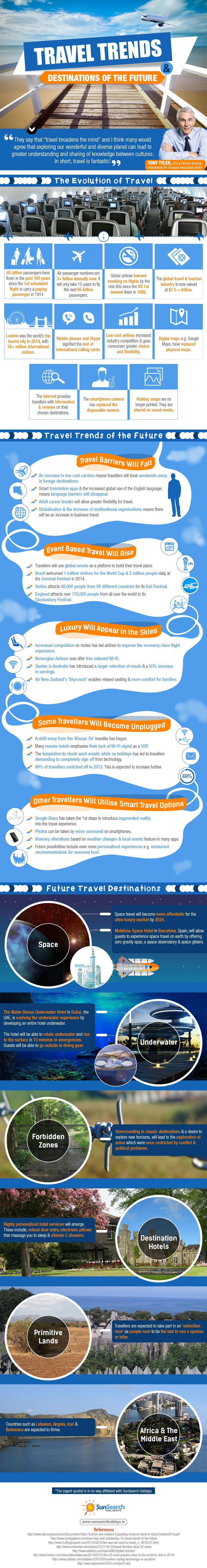 Travel Trends and Destinations of the Future [INFOGRAPHIC]