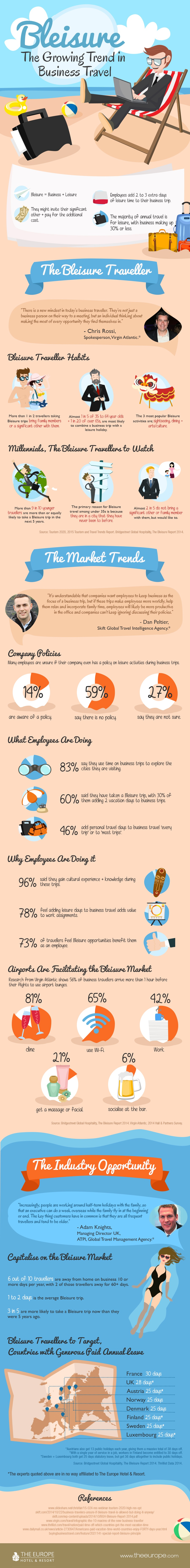 Bleisure, the growing trend in business travel #infographic
