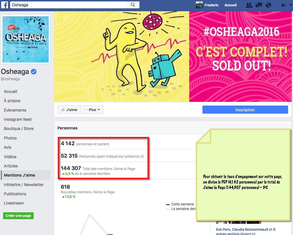 Comment calculer le taux d'engagement d'une page Facebook