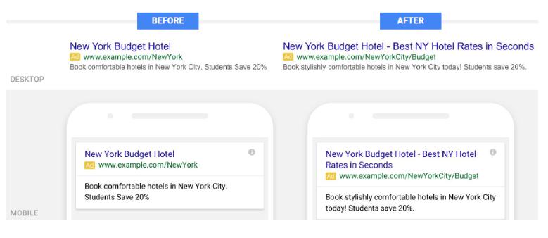 Exemple de changement dans les publicités textuelles Google AdWords autant sur les versions desktop que mobile