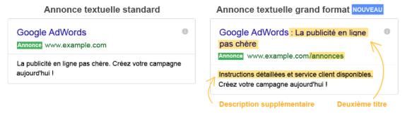 Annonces textuelles Google AdWords