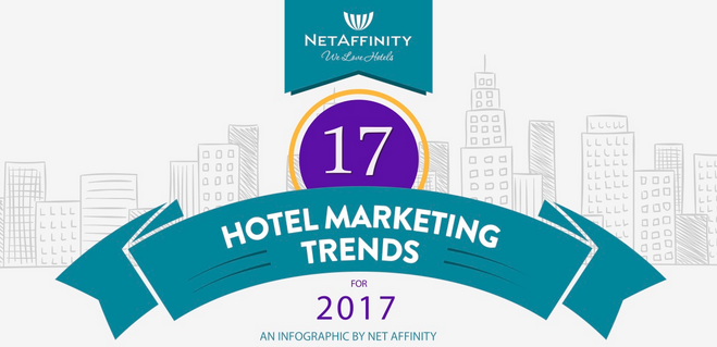 17 Hotel Marketing Trends For 2017