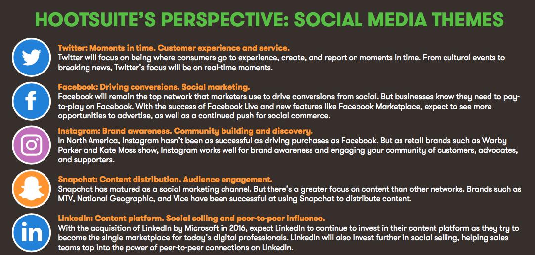 Social Media Themes for 2017
