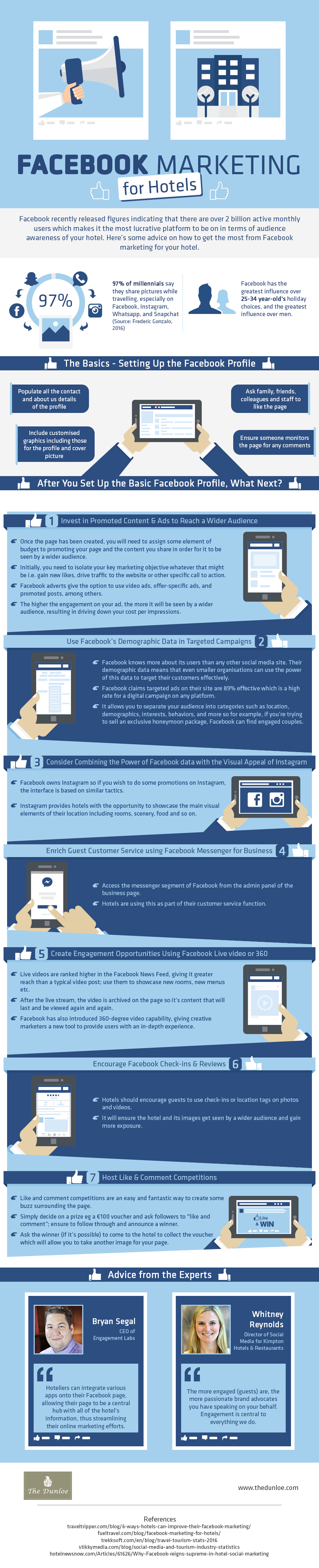 Facebook Marketing For Hotels Infographic