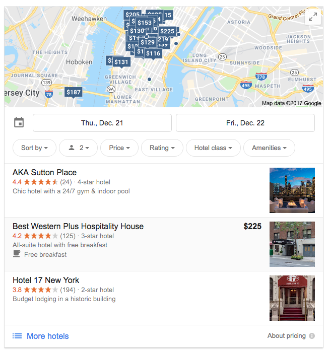 Google Search on Desktop For Hotels in NYC