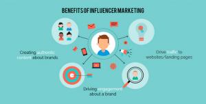 Influencer Marketing for Hotels