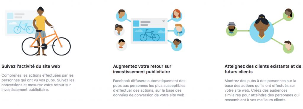 Objectifs Pixel Facebook