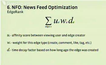 L'algorithme Edge Rank de Facebook