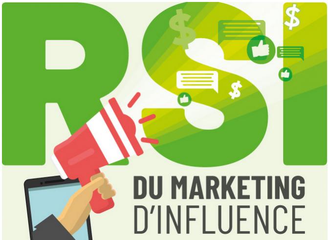 Le RSI du marketing d'influence