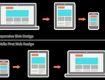 La conception de sites web en mode mobile-first, ou inverser l'approche de programmation!