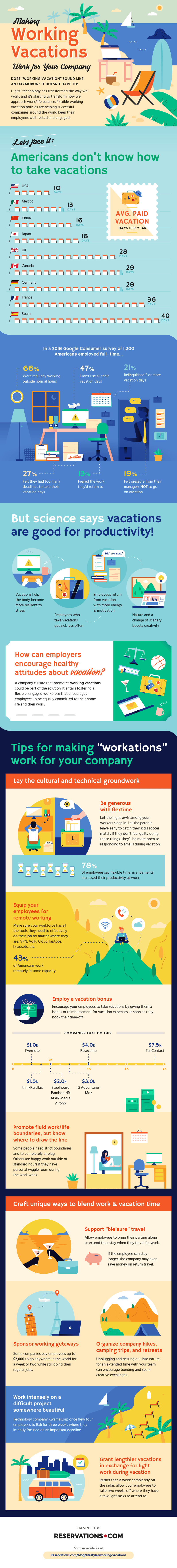 Working Vacations 2019 Infographic