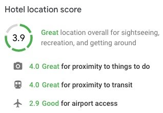 Hotel Location Score by Google
