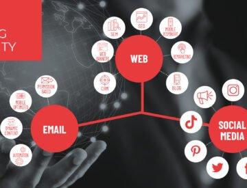 The Digital Marketing Holy Trinity for Travel Brands